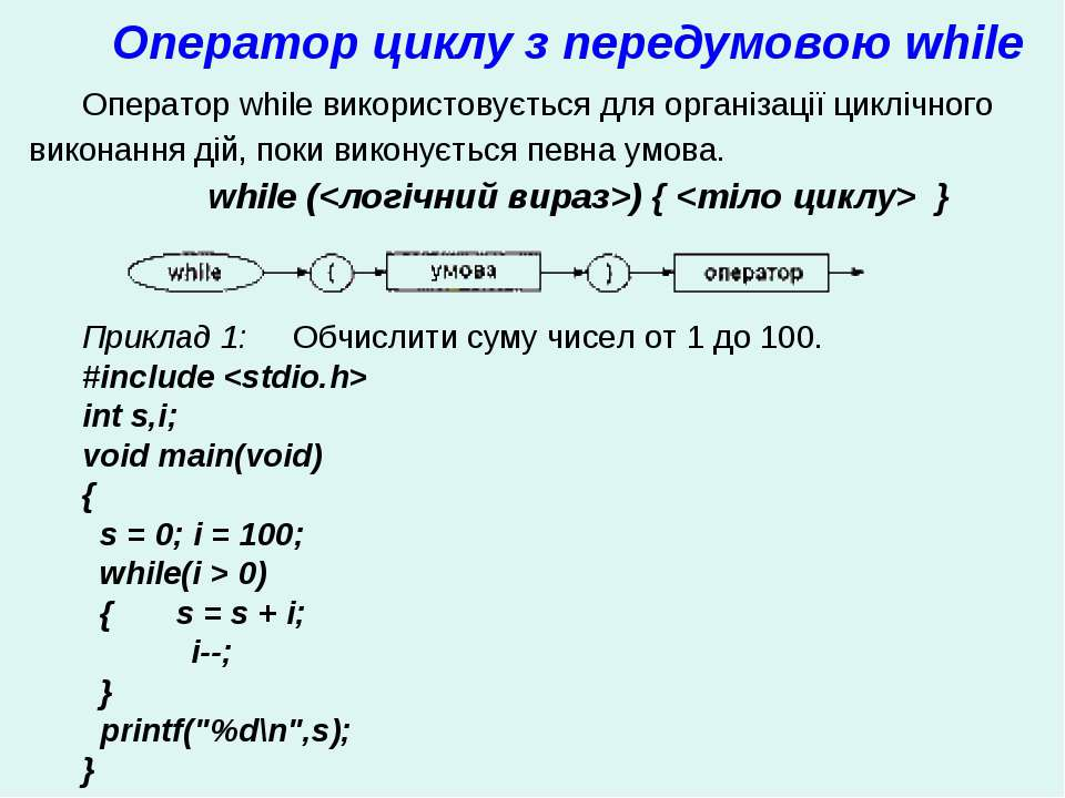 Оператор циклу з передумовою while Оператор while використовується для органі...