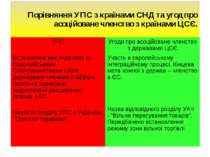 Порівняння УПС з країнами СНД та угод про асоційоване членство з країнами ЦСЄ...
