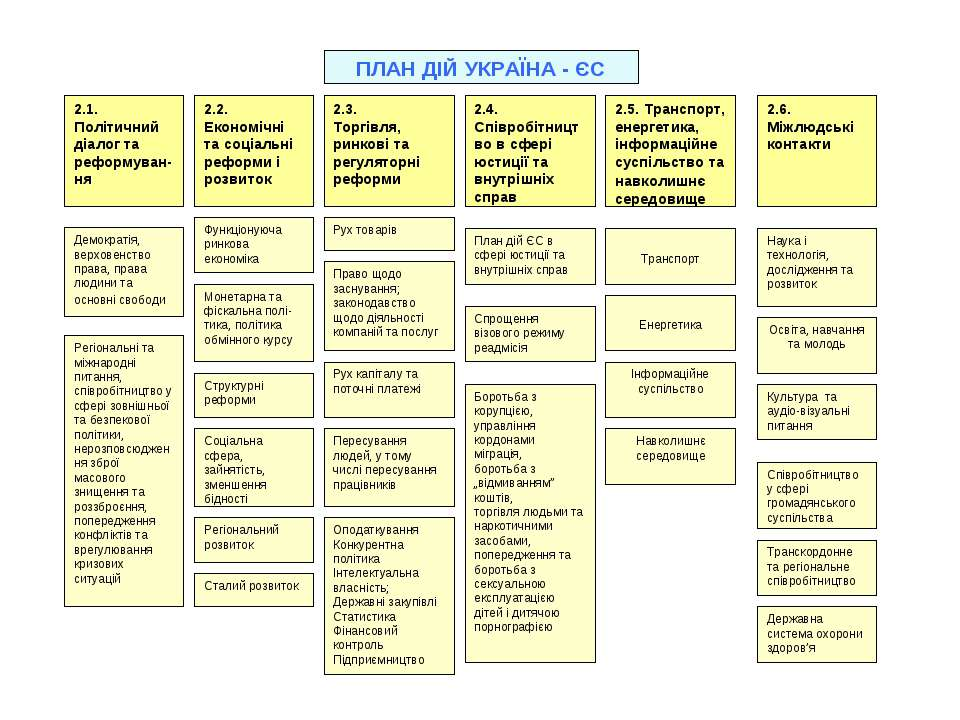 © Department of Political Science Kyiv-Mohila Academy