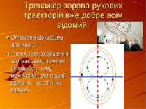 виступ учителя Рудяк Р.Д. Тренажер зорово-рухових траєкторій вже добре всім в...