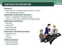 Проекти: моно-проект (в межах однієї області знань), між предметний проект Ха...