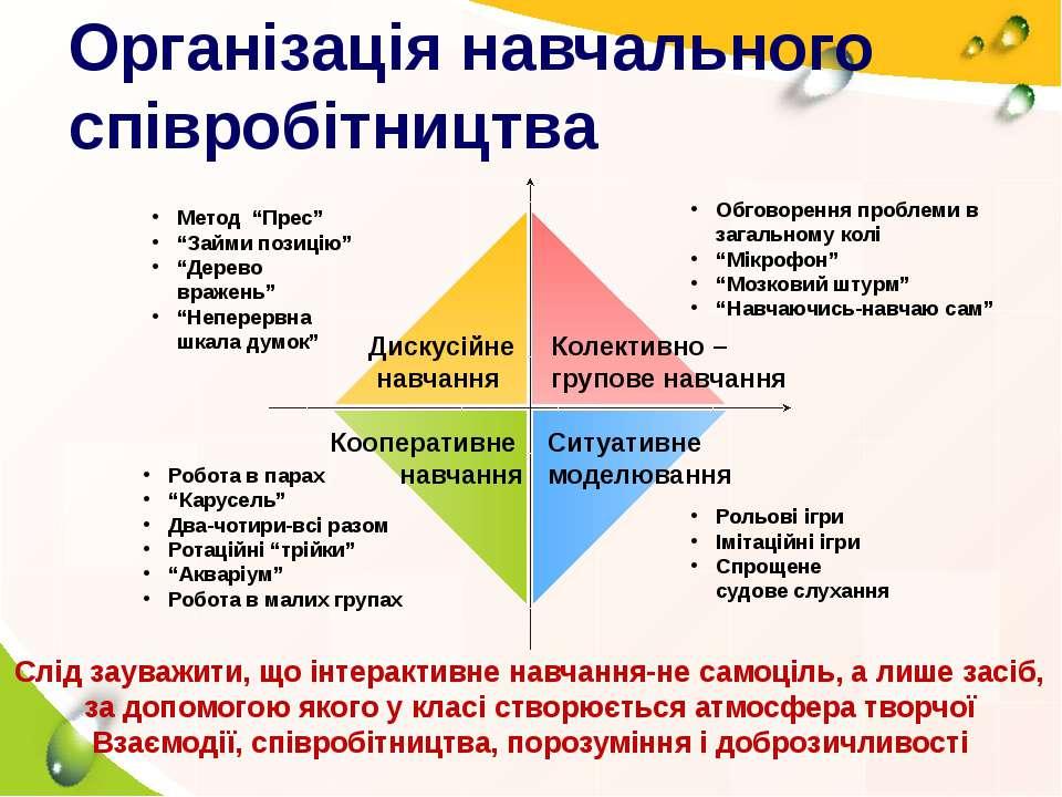"""Організація навчального співробітництва Метод """"Прес"""" """"Займи позицію"""" """"Дерево ..."""
