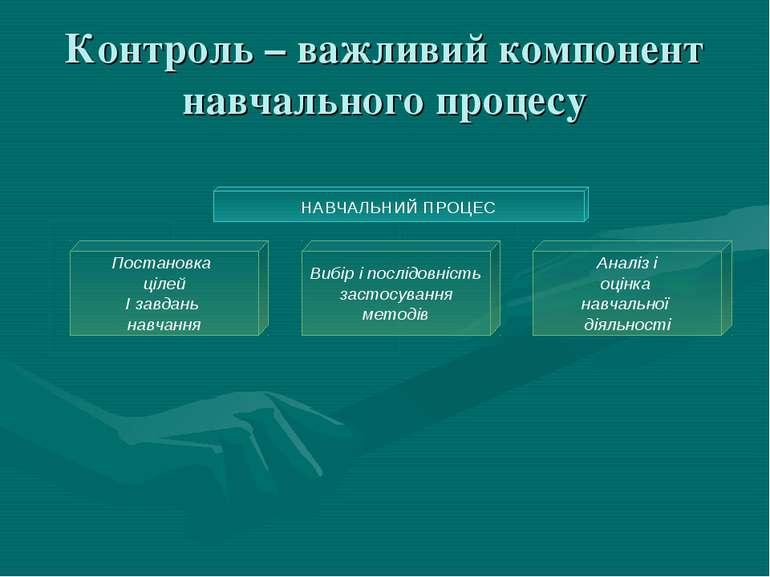 Контроль – важливий компонент навчального процесу