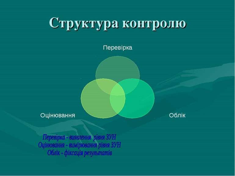 Структура контролю