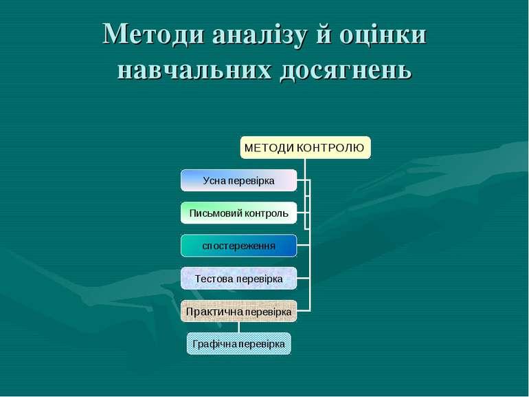 Методи аналізу й оцінки навчальних досягнень