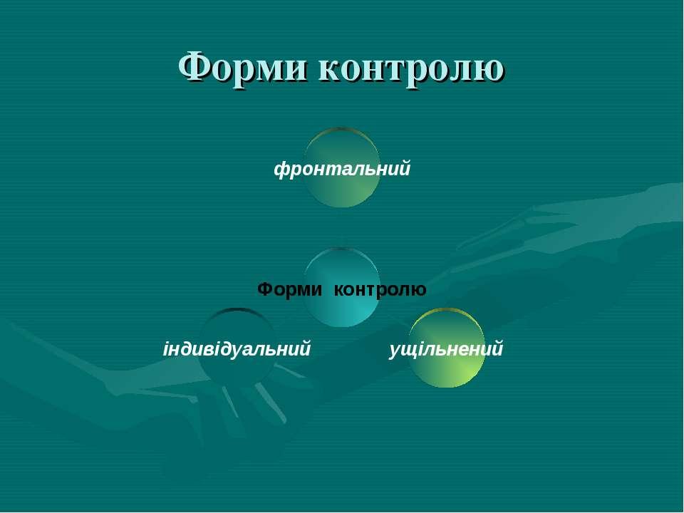 Форми контролю