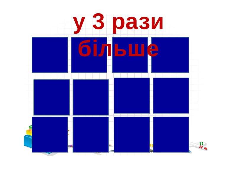 Сашко намалював 2 сині кружечки, а червоних у 5 разів більше. Скільки червони...