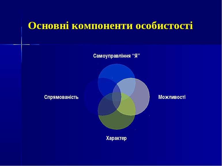 Основні компоненти особистості