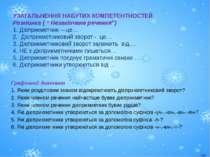 """УЗАГАЛЬНЕННЯ НАБУТИХ КОМПЕТЕНТНОСТЕЙ Розминка ( """" Незакінчене речення"""") 1.Ді..."""