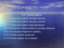 Класифікація сифілісу А 51 Ранній сифіліс А 51.0 Первинний сифіліс статевих о...