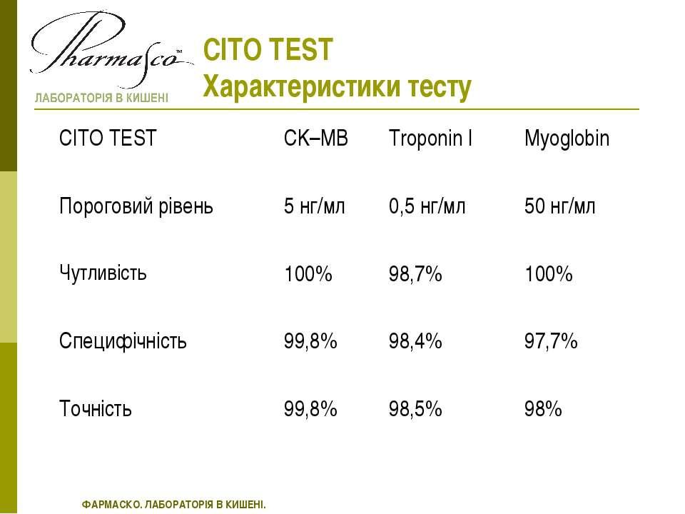 CITO TEST Характеристики тесту ФАРМАСКО. ЛАБОРАТОРІЯ В КИШЕНІ.