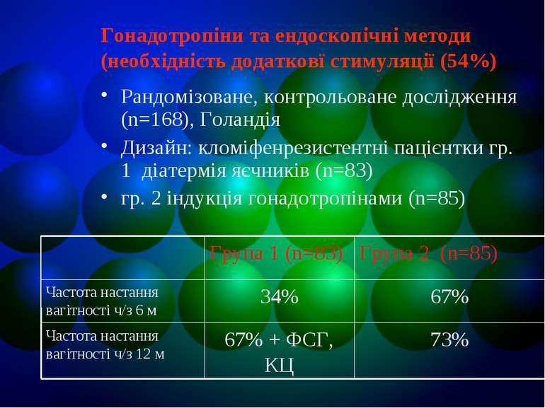 Гонадотропіни та ендоскопічні методи (необхідність додатковї стимуляції (54%)...