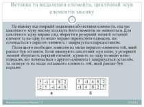 Вставка та видалення елемента, циклічний зсув елементів масиву На відміну від...