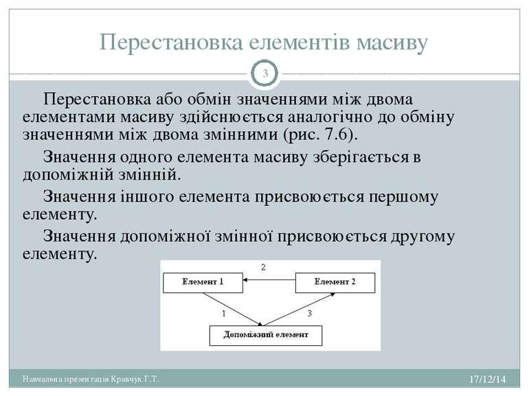 Перестановка елементів масиву Перестановка або обмін значеннями між двома еле...