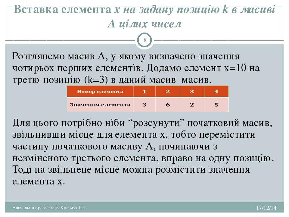 Вставка елемента х на задану позицію k в масиві А цілих чисел Розглянемо маси...