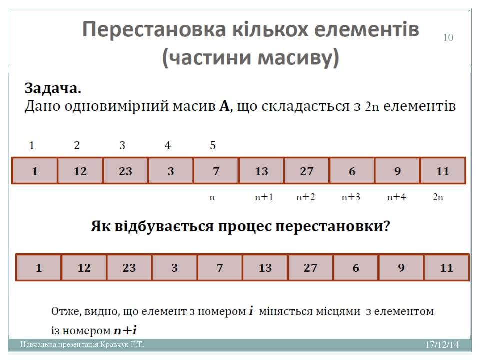 * * Навчальна презентація Кравчук Г.Т.
