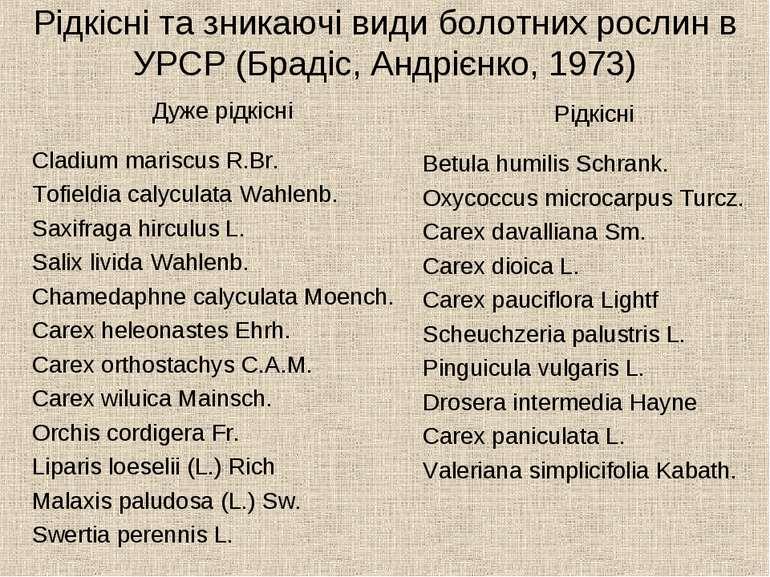 Рідкісні та зникаючі види болотних рослин в УРСР (Брадіс, Андрієнко, 1973) Ду...