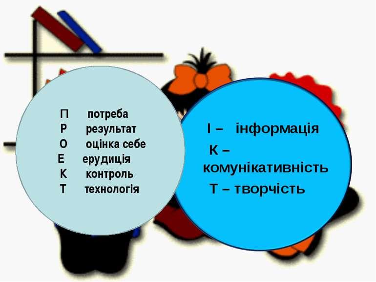 П ― потреба Р ― результат О ― оцінка себе Е ― ерудиція К ― контроль Т ― техно...