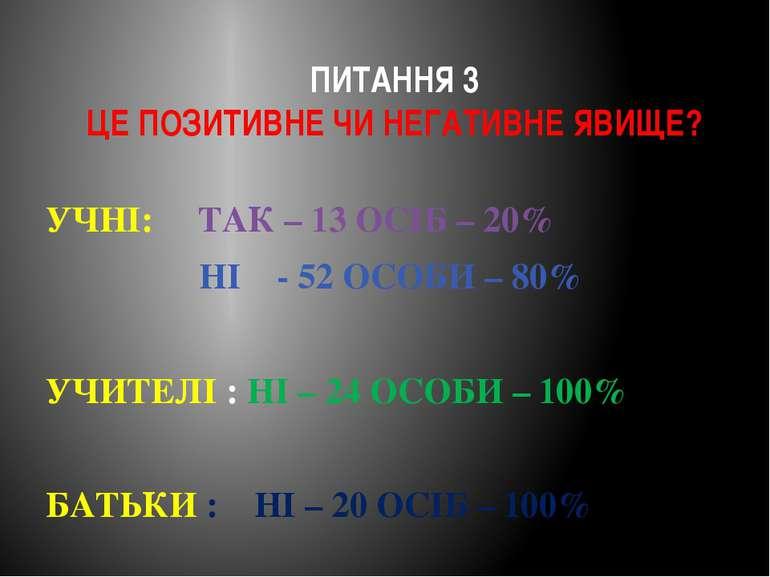 ПИТАННЯ 3 ЦЕ ПОЗИТИВНЕ ЧИ НЕГАТИВНЕ ЯВИЩЕ? УЧНІ: ТАК – 13 ОСІБ – 20% НІ - 52 ...