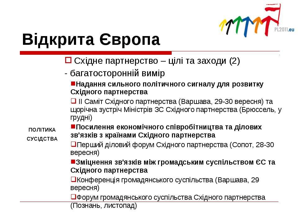 Відкрита Європа ПОЛІТИКА СУСІДСТВА Східне партнерство – цілі та заходи (2) - ...