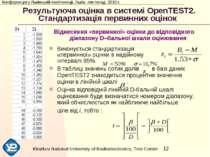 Результуюча оцінка в системі OpenTEST2. Стандартизація первинних оцінок Відне...