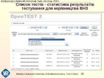 Список тестів - статистика результатів тестування для керівництва ВНЗ Kharkov...