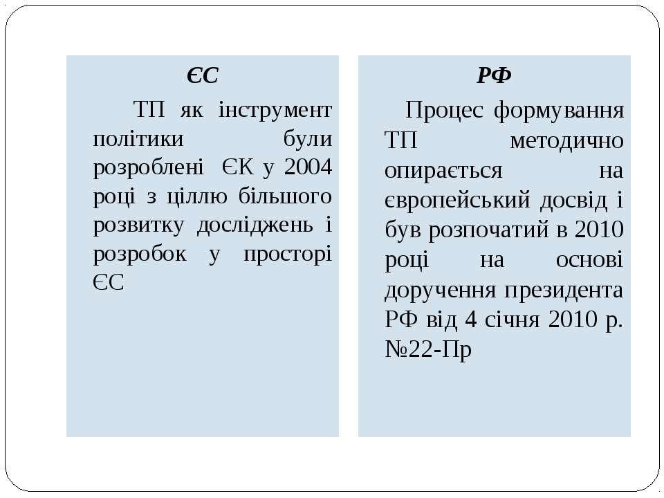 ЄС ТП як інструмент політики були розроблені ЄК у 2004 році з ціллю більшого ...