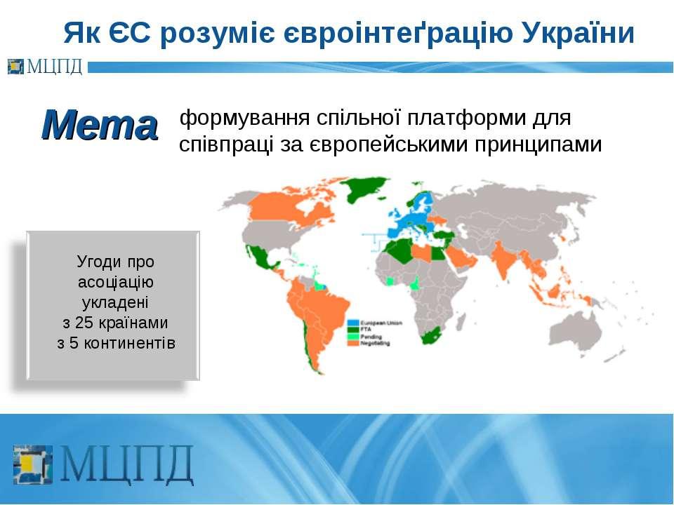 формування спільної платформи для співпраці за європейськими принципами Мета ...