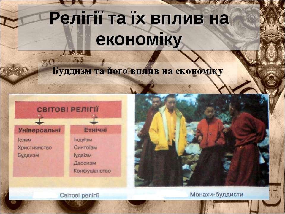 Релігії та їх вплив на економіку Буддизм та його вплив на економіку