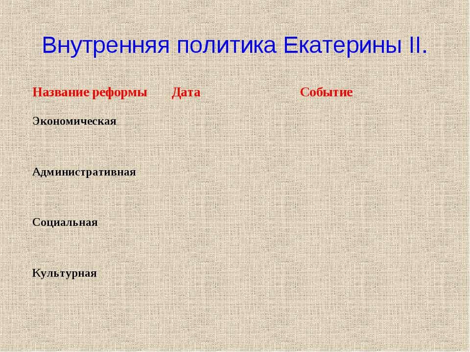 Внутренняя политика Екатерины II.
