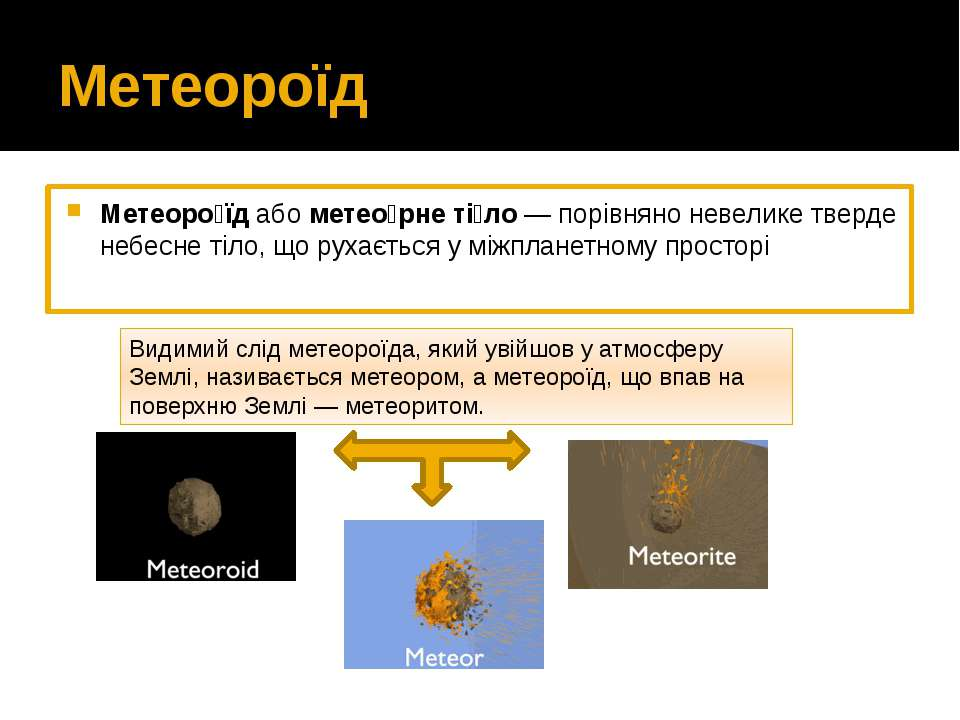 Метеороїд Метеоро їд або метео рне ті ло— порівняно невелике тверде небесне ...