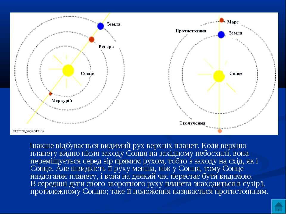 Інакше відбувається видимий рух верхніх планет. Коли верхню планету видно піс...