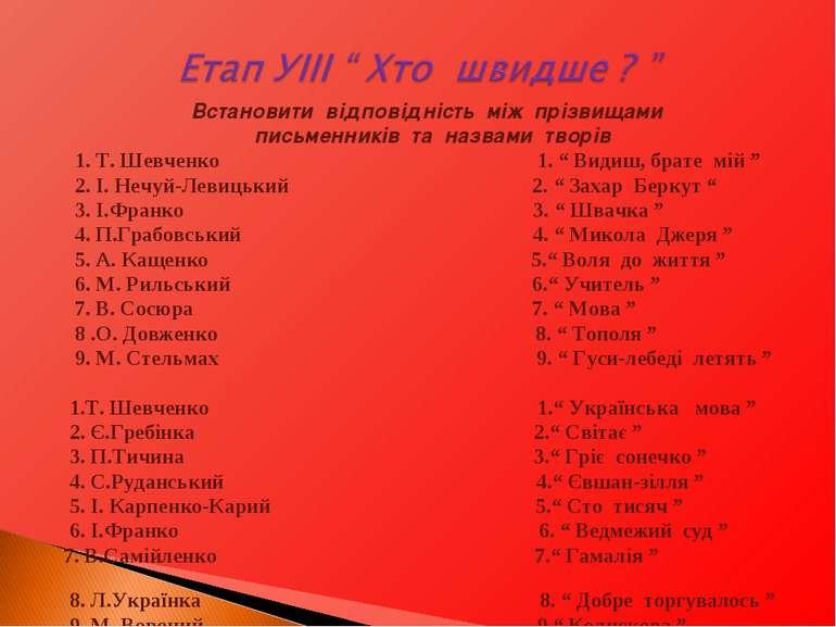 Встановити відповідність між прізвищами письменників та назвами творів 1. Т. ...