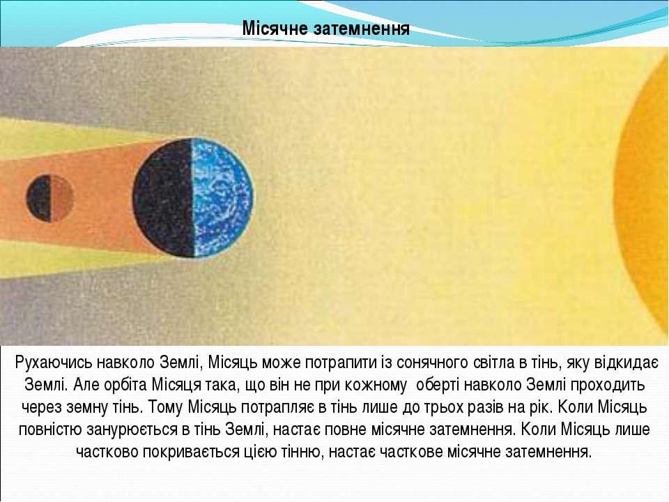 Рухаючись навколо Землі, Місяць може потрапити із сонячного світла в тінь, як...