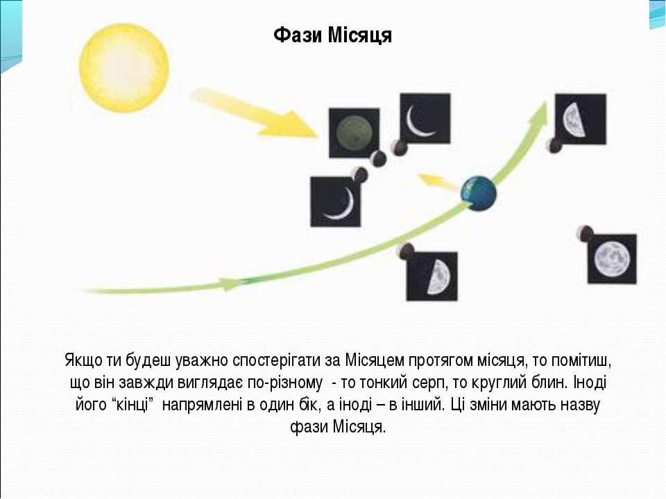 Фази Місяця Якщо ти будеш уважно спостерігати за Місяцем протягом місяця, то ...