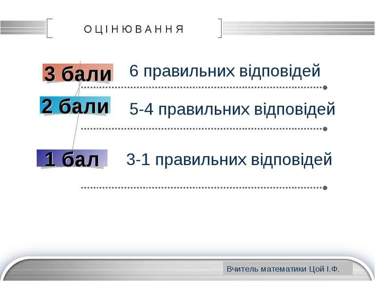 www.themegallery.com О Ц І Н Ю В А Н Н Я 6 правильних відповідей 5-4 правильн...