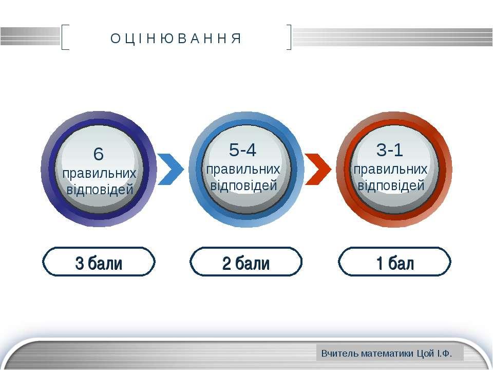 www.themegallery.com О Ц І Н Ю В А Н Н Я 3 бали 2 бали 1 бал 6 правильних від...