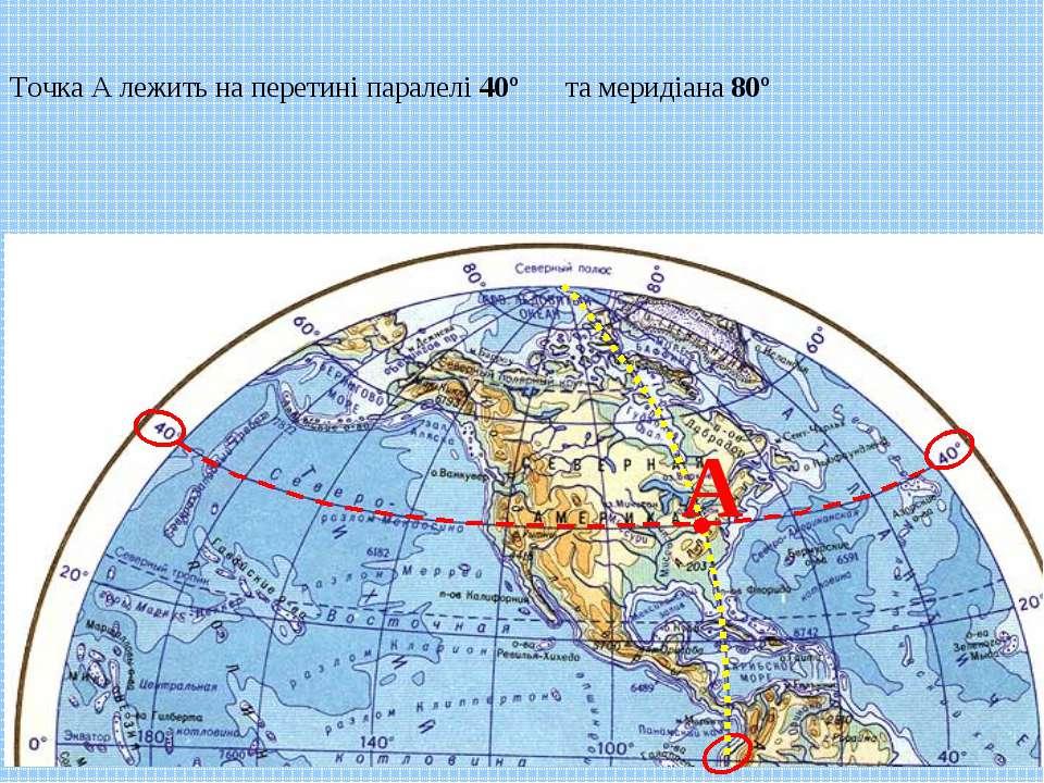 А Точка А лежить на перетині паралелі 40º та меридіана 80º