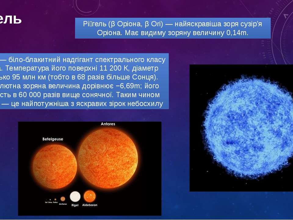 рігель Рі гель (β Оріона, β Ori) — найяскравіша зоря сузір'я Оріона. Має види...