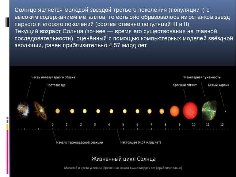 Сонце є молодою зіркою третього покоління (популяції I) з високим вмістом мет...