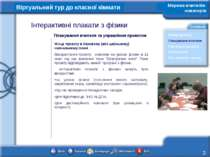 Планування вчителя та управління проектом Місце проекту в базовому (або шкіль...