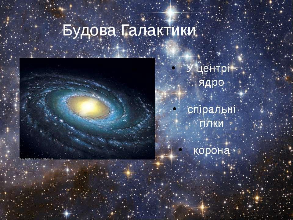 Будова Галактики У центрі - ядро спіральні гілки корона