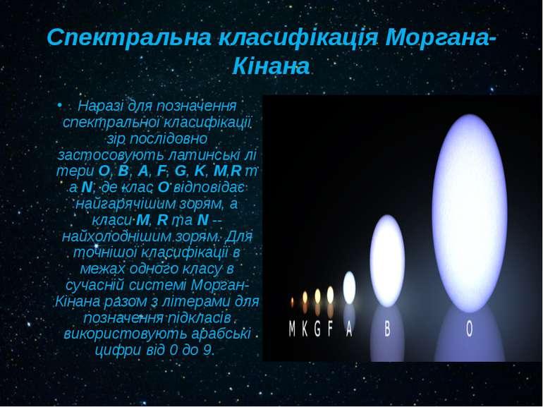 Спектральна класифікація Моргана-Кінана Наразі для позначення спектральної кл...