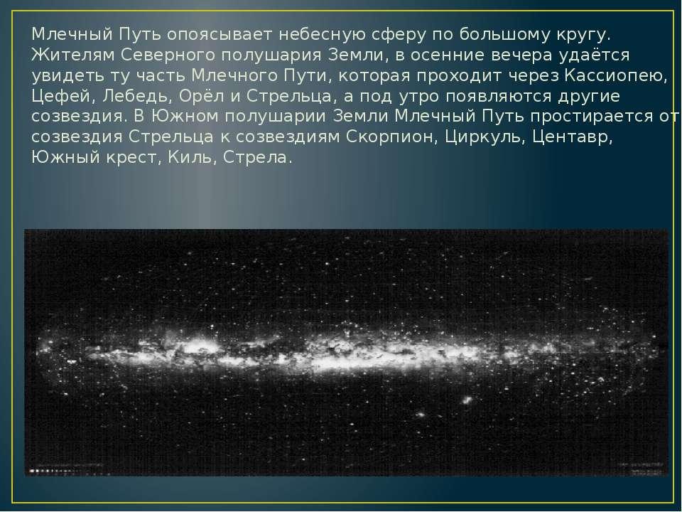 Чумацький Шлях оперізує небесну сферу по великому колу. Жителям Північної пів...