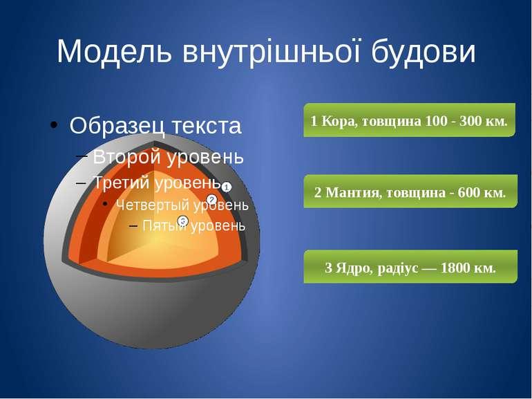 Модель внутрішньої будови 1 Кора, товщина 100 - 300 км. 2 Мантия, товщина - 6...