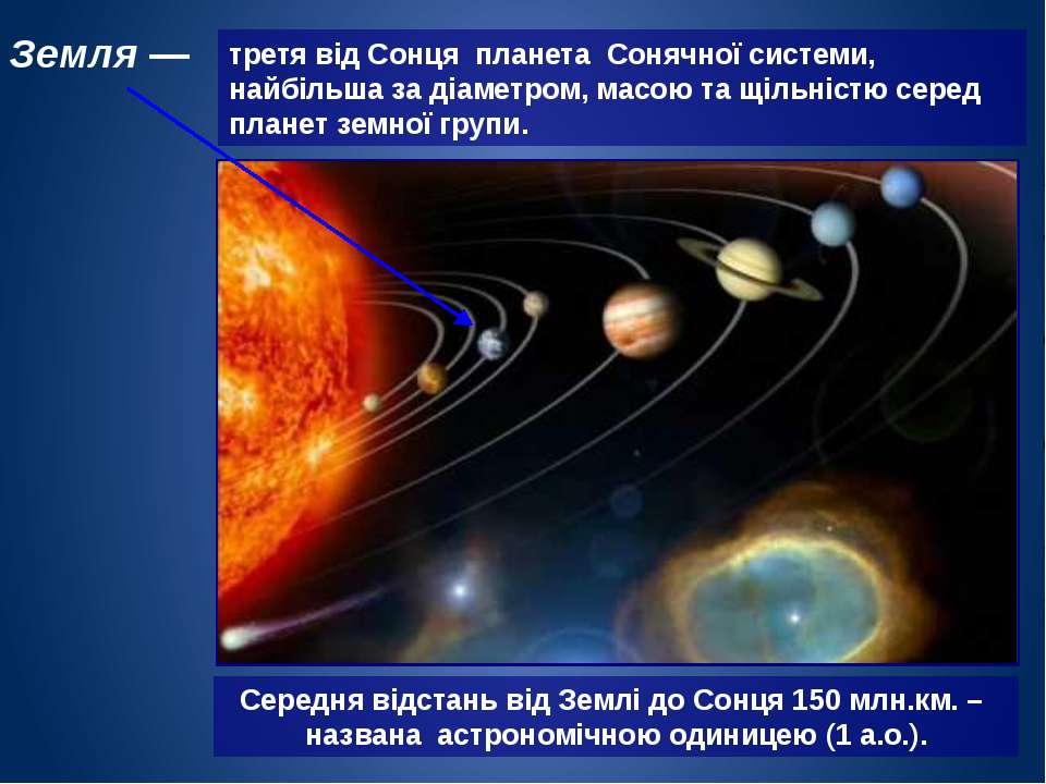 Земля — третя від Сонця планета Сонячної системи, найбільша за діаметром, мас...