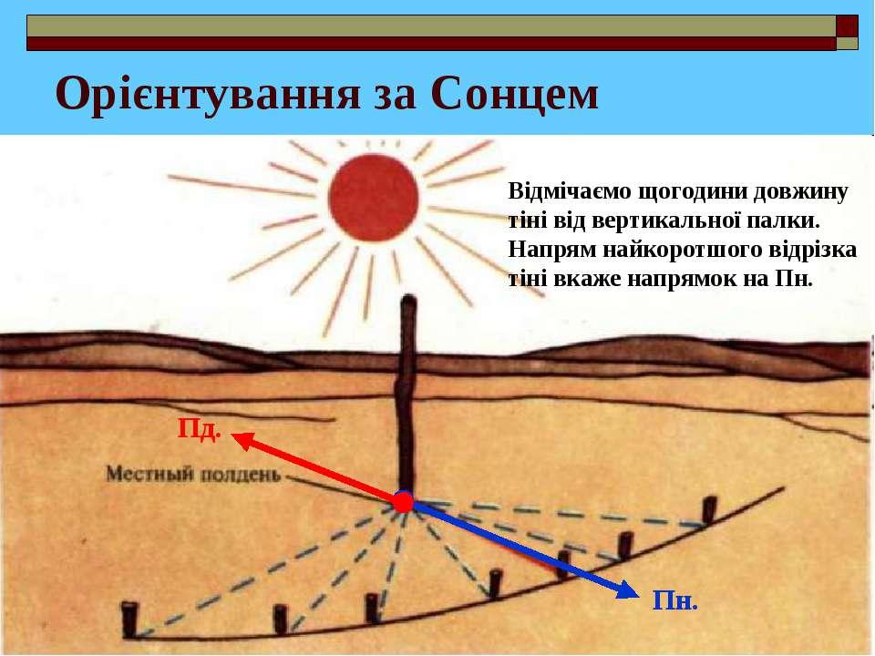 Орієнтування за Сонцем Відмічаємо щогодини довжину тіні від вертикальної палк...