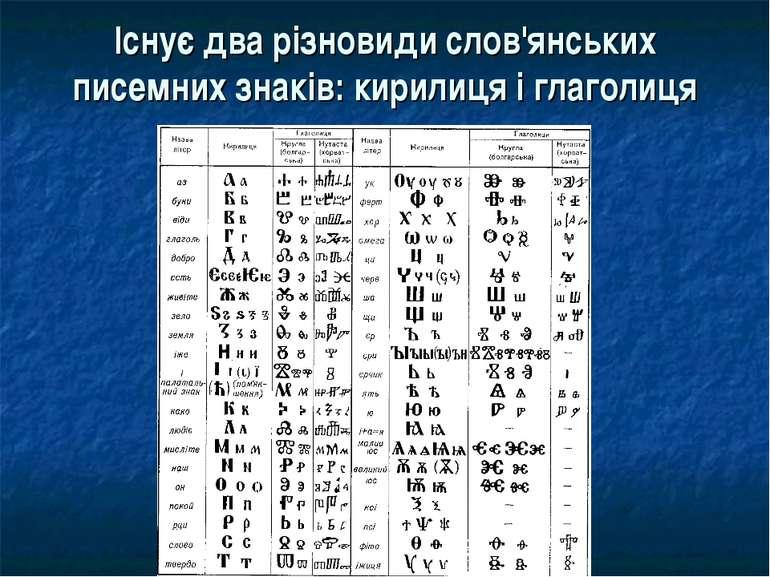 Існує два різновиди слов'янських писемних знаків: кирилиця і глаголиця