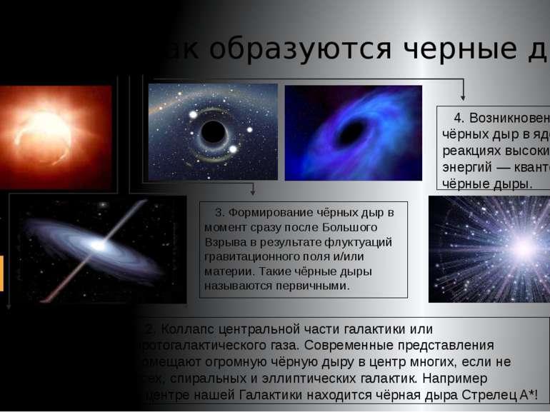 Чорні діри зоряних мас 5 Маленька зірка Середня зірка Велика зірка, Білий кар...