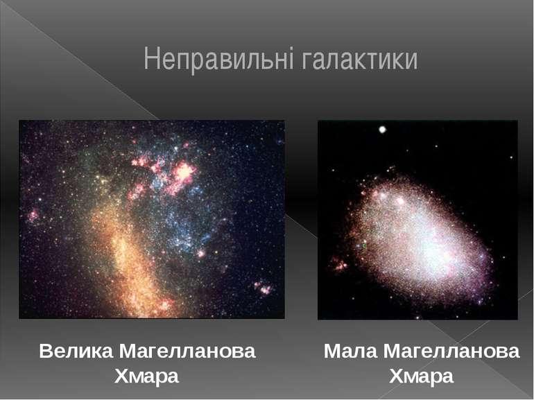 Велика Магелланова Хмара Мала Магелланова Хмара Неправильні галактики